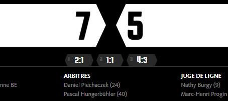 Le HC Bienne s'impose en match de préparation face à la formation allemande de Krefeld