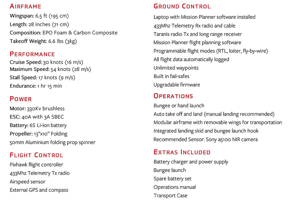 Mapper Specifications