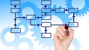Συστήματα διαχείρισης κατά ISO – Τα οφέλη από την πιστοποίηση