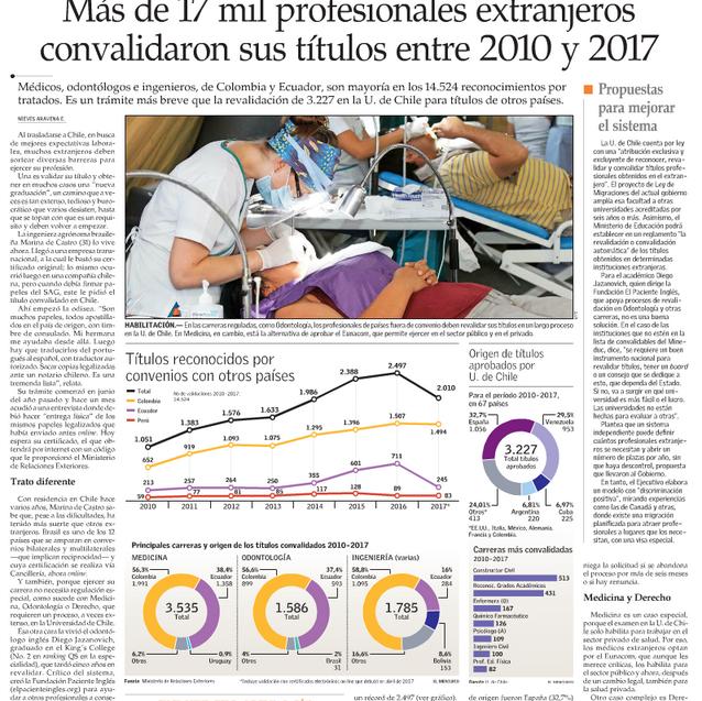 Diario El Mercurio - Julio 2018