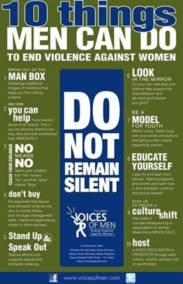 10 things men can do to end violence against women poster