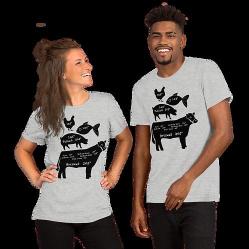 MEAT TEMPERATURES Short-Sleeve Unisex T-Shirt