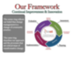 Our Framework - Change of School Communi