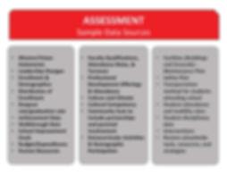ASSESSMENT - Sample Data Sources.jpg