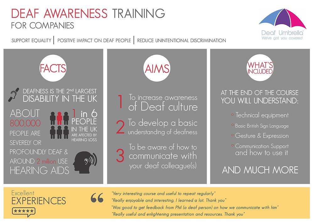 Deaf Awareness Training for companies - Deaf Umbrella