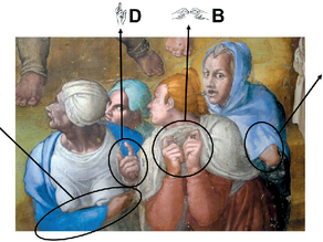 Sign Language in a fresco from 16th century; Awesome finding, pure coincidence or speculation?