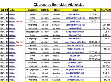 Update clubrecords