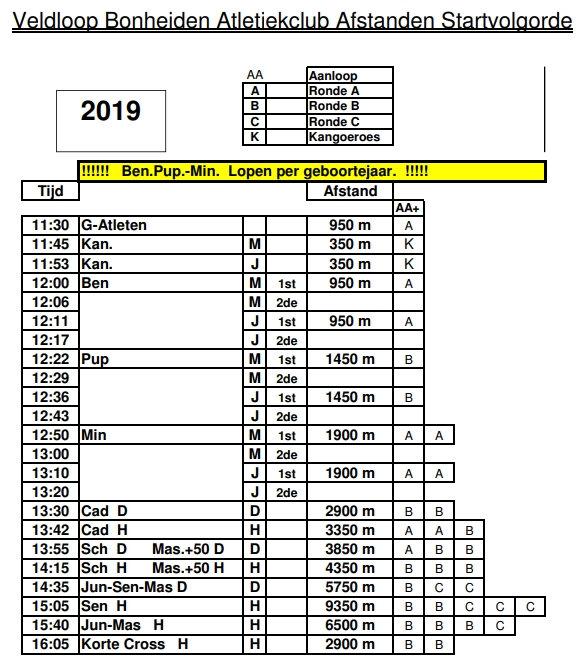 Veldloop BONH 2019.JPG