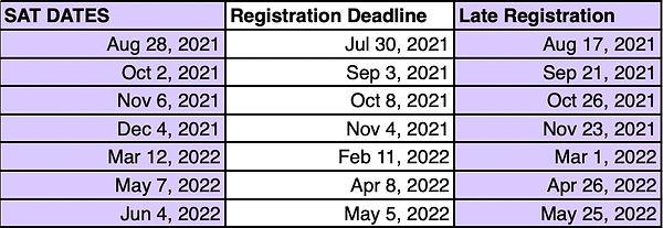 2021-2022 SAT DATES.jpg