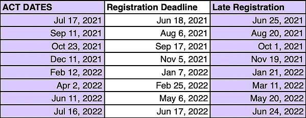 2021-2022 ACT DATES.jpg