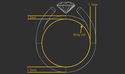 jewelry-cad-best-practices-guidelines-web.jpg