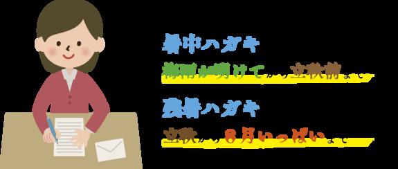 暑中トップ.png