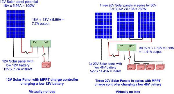 MPPT diagram.jpg