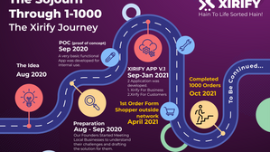 The sojourn through 1-1000 Online Orders. The Xirify journey has begun!