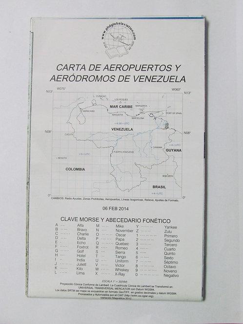 Carta de Aeródromos VFR