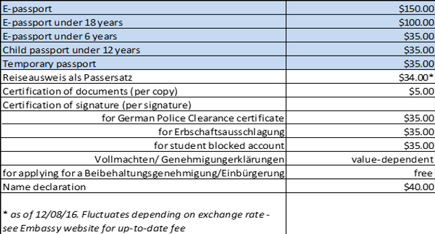 Honorary consul of the federal republic of germany auckland faq the fees without highlighting are single fees charged by the hk office with no additional embassy fee yadclub Images