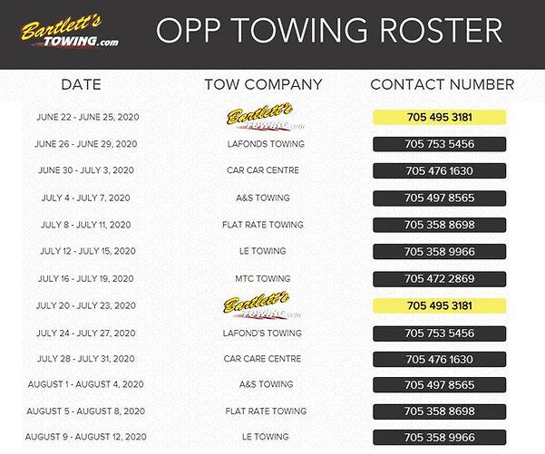 OPP JUNE 22 - AUGUST 12, 2020.JPG