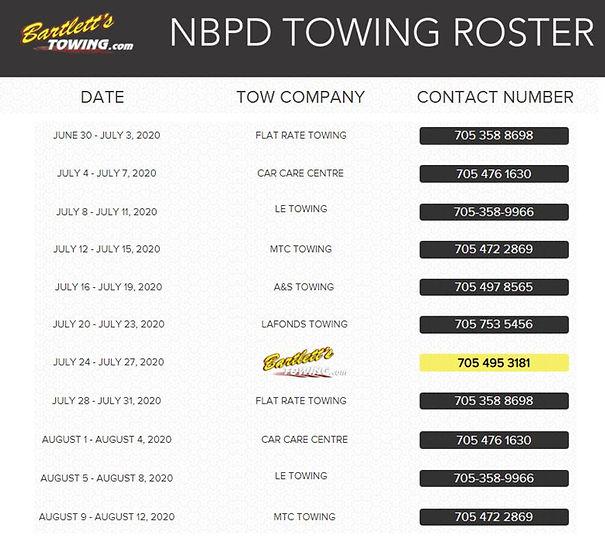 NBPD JUNE 30 - AUGUST 12 2020.JPG
