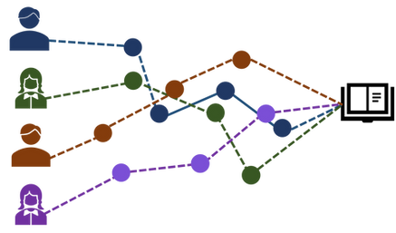 Optimum_learning_path.png