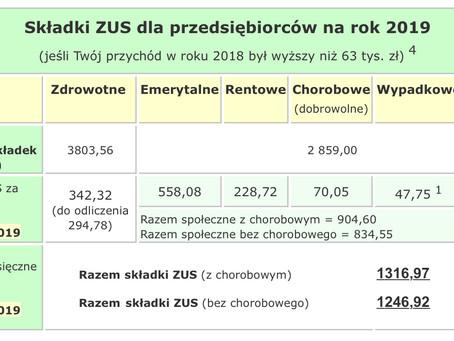 Wysokość składek ZUS na 2019 rok