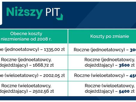 Podatek PIT 17% i wyższe koszty uzyskania - od 1.10.2019 r.