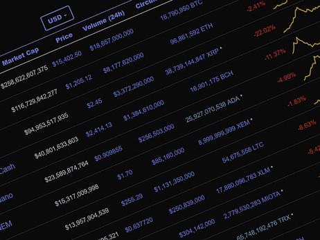 CoinMarketCap Now Provides Data on Liquidity For Crypto Investors