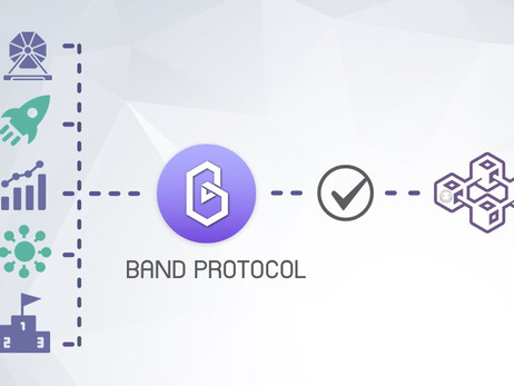 BTC Binary Options DApp launched by Band Protocol on Ethereum