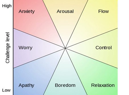 Have you been experiencing more flow or less flow lately?