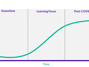 Short Term Learning Is A Winning Strategy For You Right Now