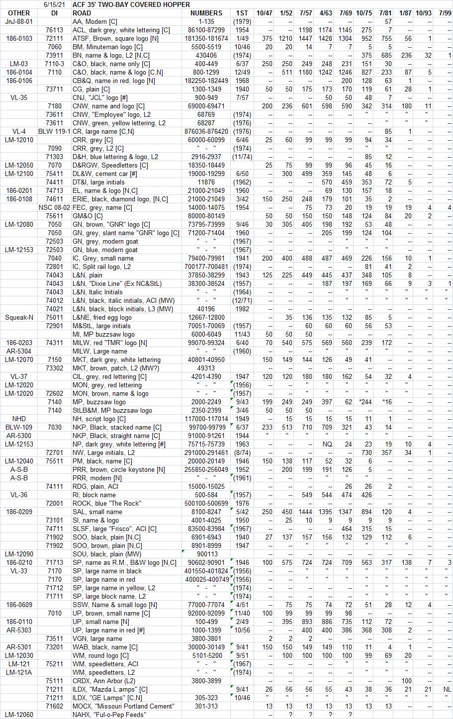 ACF  hopper chart.png