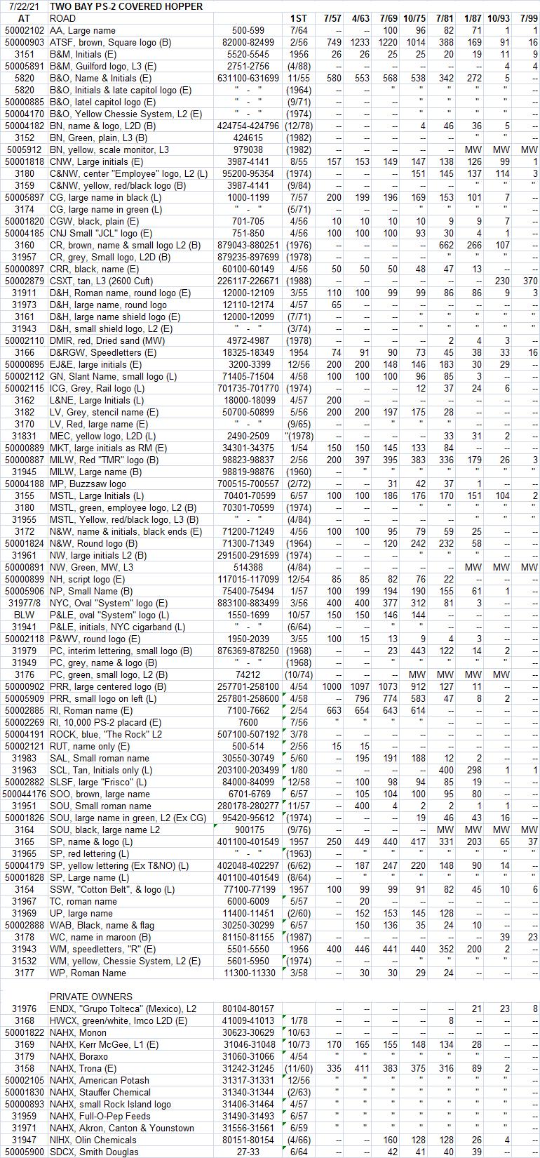 PS-2 2-bay chart.png