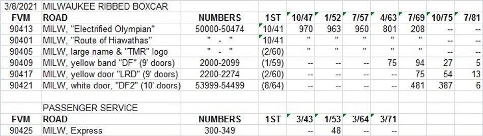 Chart MILW ribbed 50'.jpg