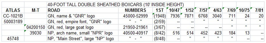 Chart tall DS cars.jpg