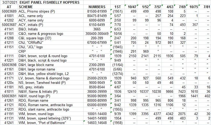 Chart HM fishbelly.jpg