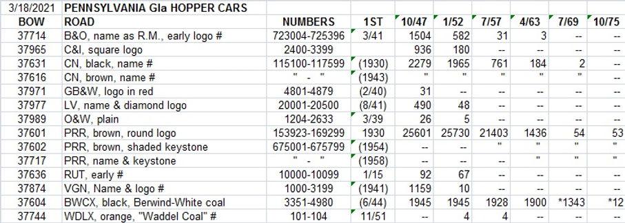 Chart Gla hoppers.jpg