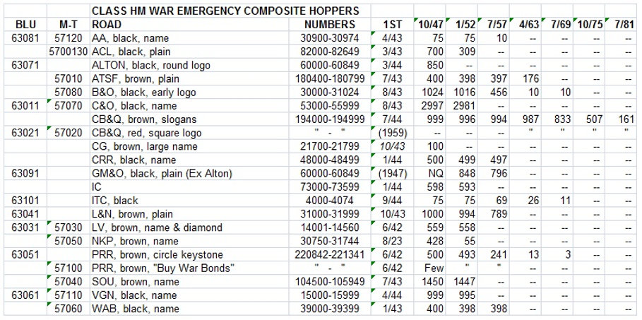 Chart HM war emergency.jpg