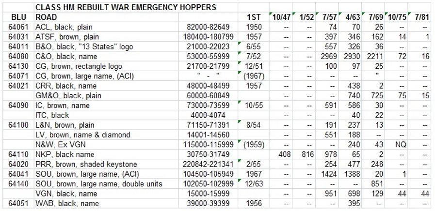 Chart HM War emergency rebuild.jpg