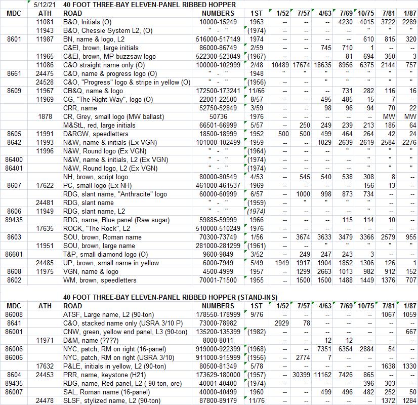 ACF 11 panel HT chart.png