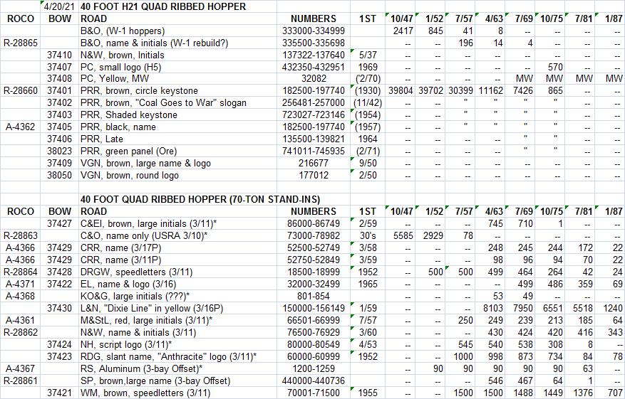Offset 4 HT chart.png