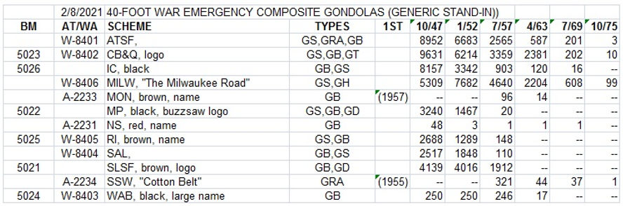 Chart 40 War Emergency gons generic.jpg