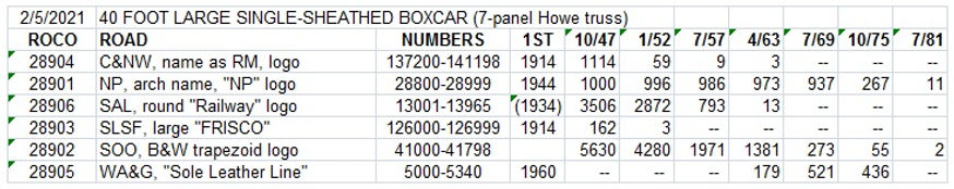 Chart Roco 7H.jpg