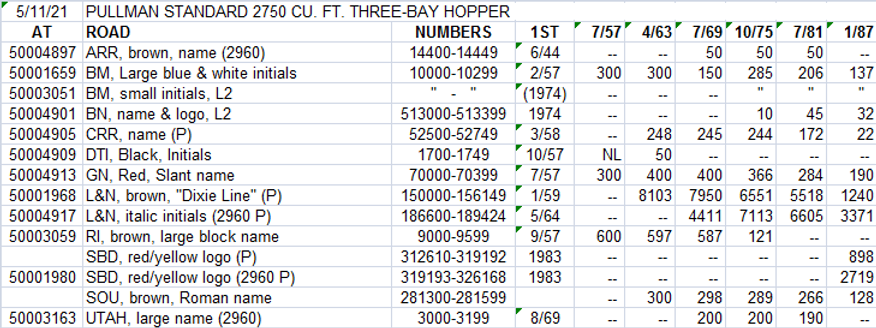 PS-3 HT chart.png