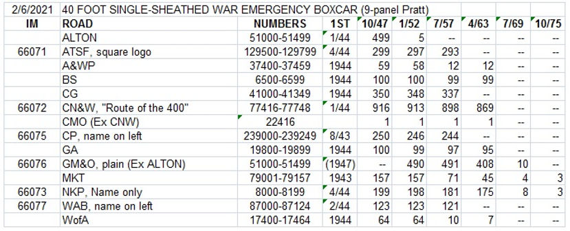 Chart WE boxcars.jpg