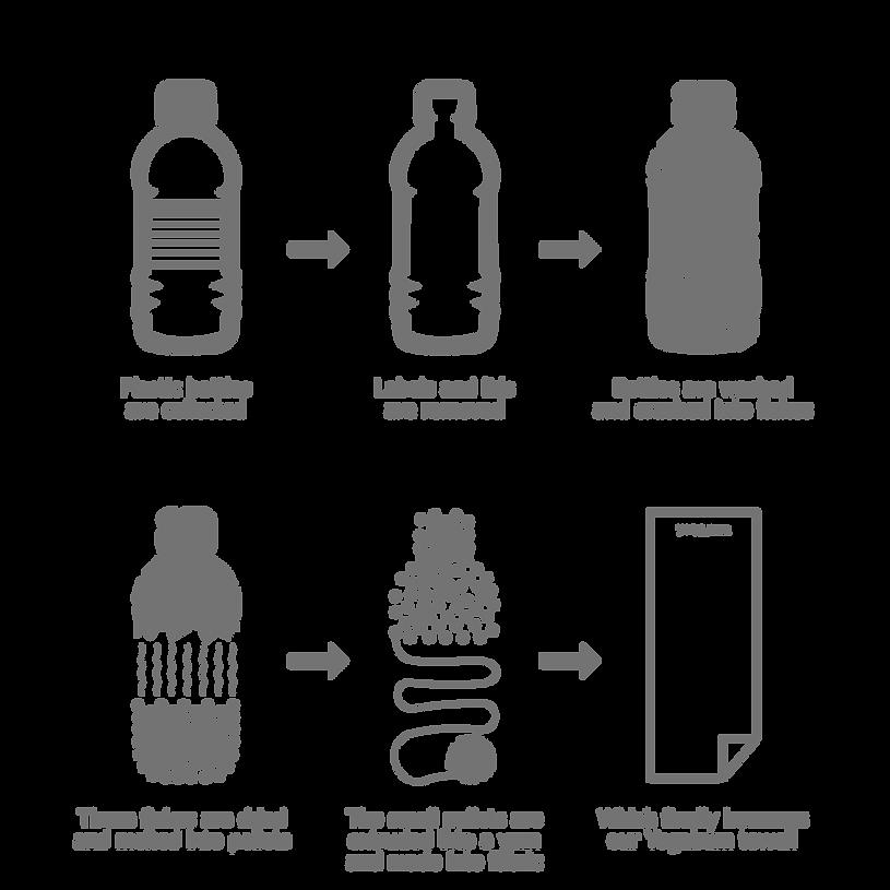8 Bottles Process Grey.png