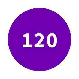 120 journées de formation  Les Lundis de Talenthéo