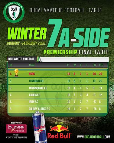 DAFL-WINTER-7s-PREM-League-Table.jpg