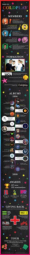 AI_ColdplayInfographic.jpg