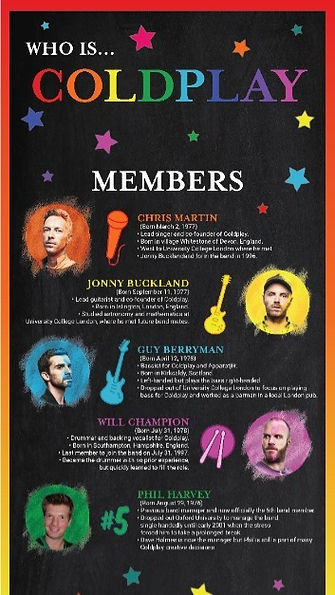 AI_ColdplayInfographic_edited1.jpg