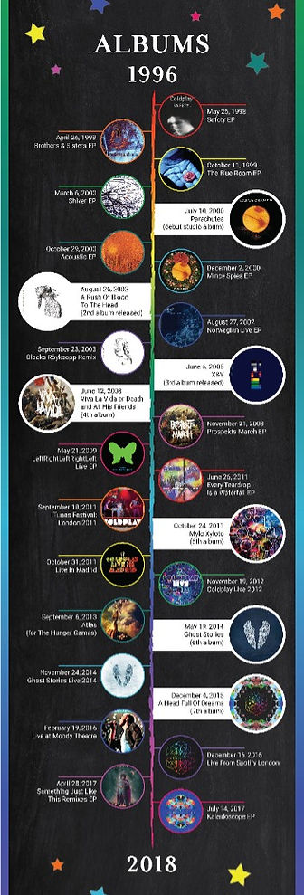 AI_ColdplayInfographic_edited3.jpg