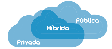 8f386-nube_tipos__edited.png